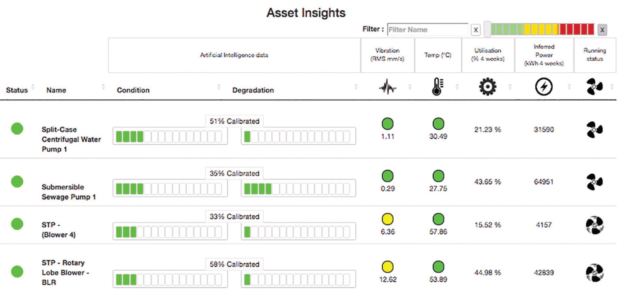 FitMachine Asset insights.jpg