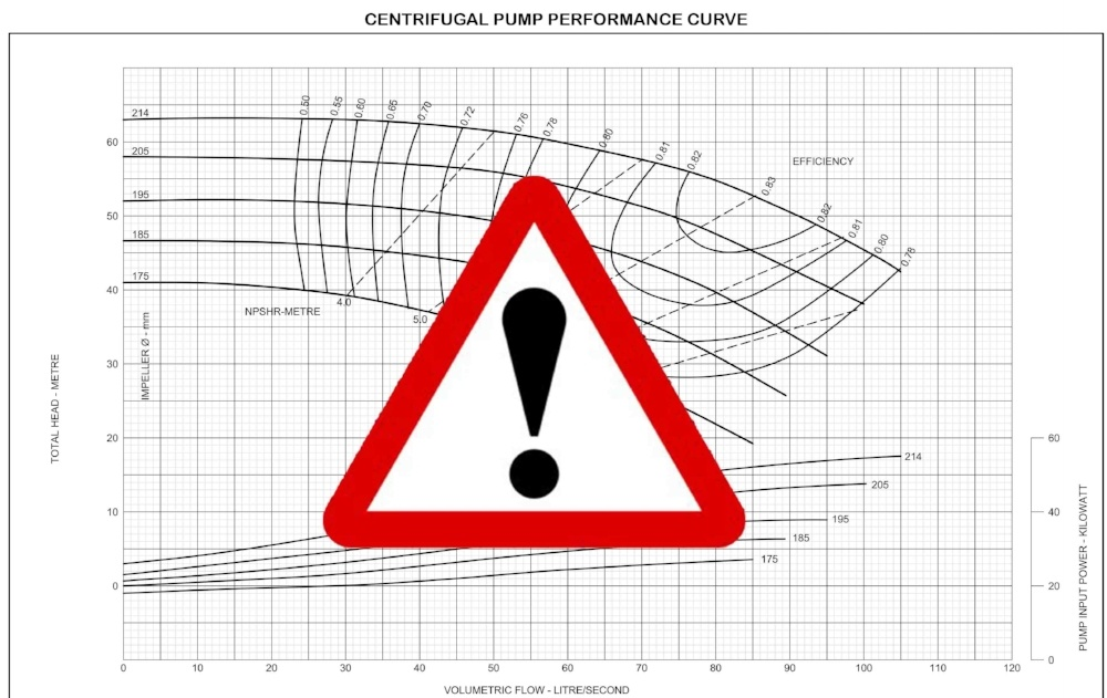 centrifugal-pump-performance-curve-781061-edited